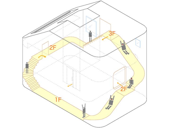 Slide House - Ngôi nhà cầu trượt dành cho ký ức trẻ thơ 11